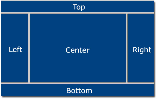 Layout Unit Position Layout Wireframe Layout Units