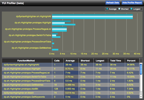 cuda profiler users guide index.